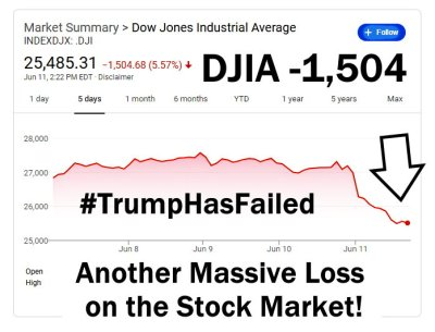 Another Massive Loss on the Stock Market: DJIA -1,504  #TrumpHasFailed #GlobalEconomicCollapse #IvankaGate