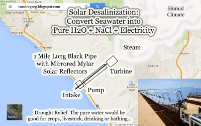 Create distilled water with this giant Solar Desalinization Machine. Black Pipe to be at least One Foot Diameter. Steam condenses into rain. Climate Change Cooler, Wetter. http://vandergreg.blogspot.com